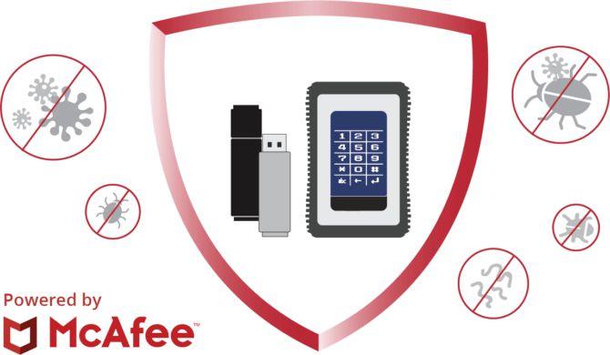 renewal antimalware for safeconsole onprem 1 jaar