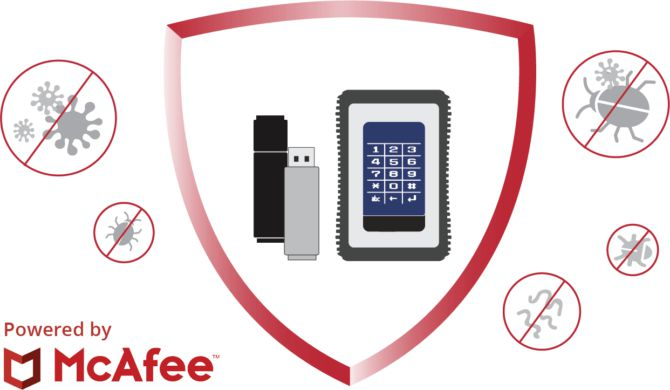 safeconsole cloud with antimalware per device 1 jaar
