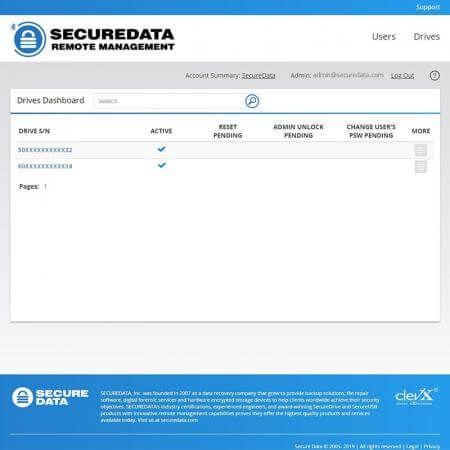 securedata remote management